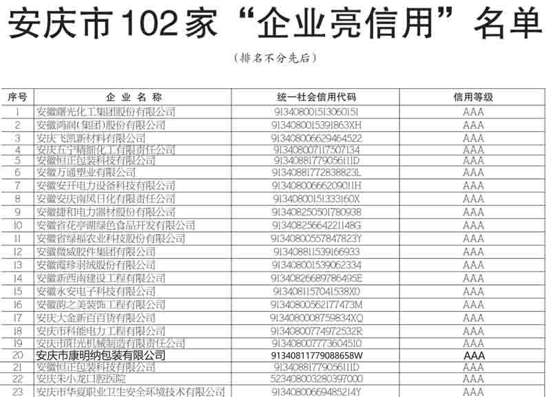 """""""100 ciudades y empresas fomentan el crédito"""" Kang Mingna utiliza la marca de árbol de integridad"""